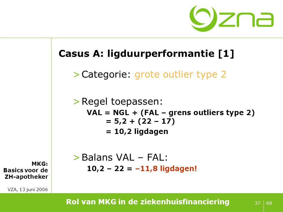 Casus A: verwerking naar APR-DRG [2]